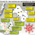 Vaccination près de La Balme: où et comment?