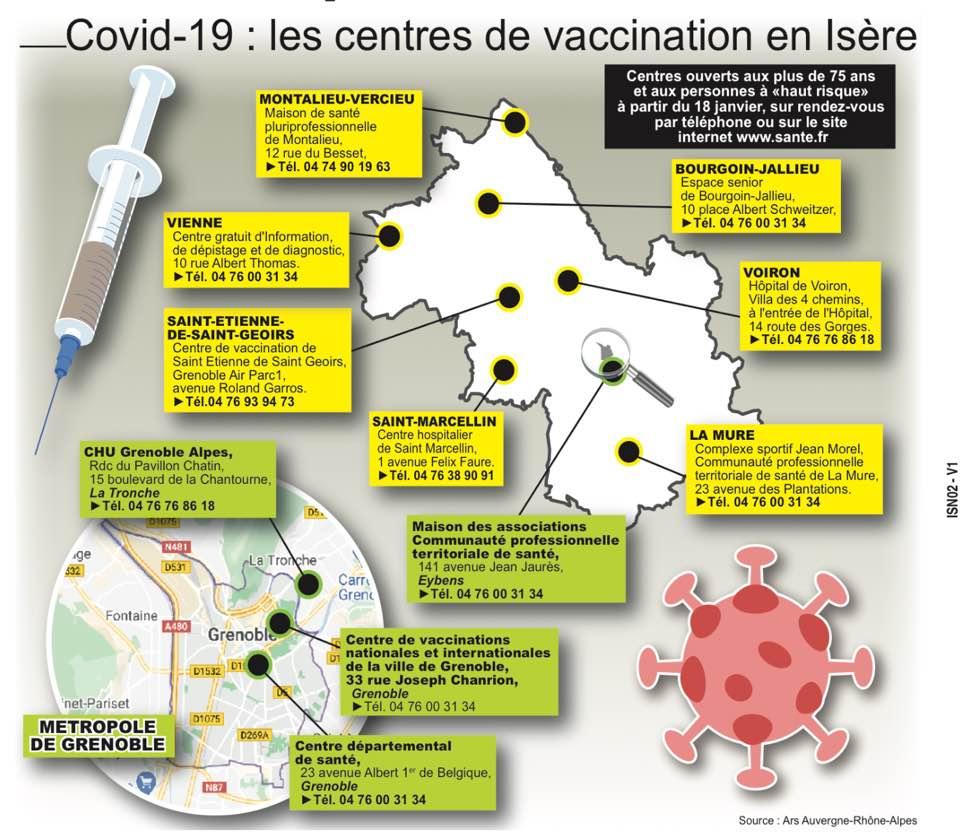 Vaccination en Isère
